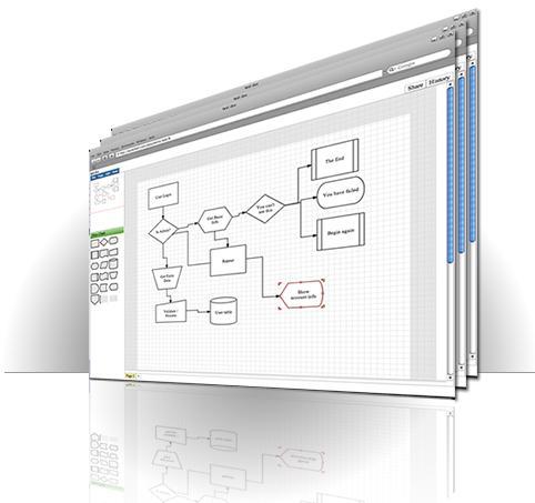 LucidChart - Free online flow chart diagram