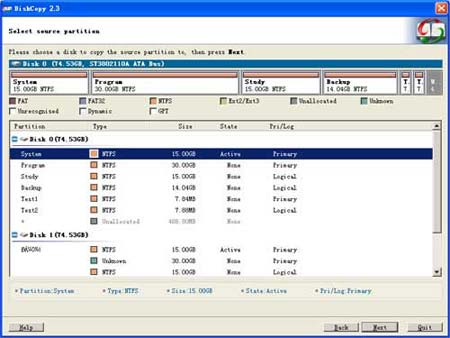 easeus disk copy - cross platform free disk clone software