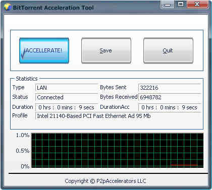 free bittorrent accelerator tool - speed up torrent downloading speed