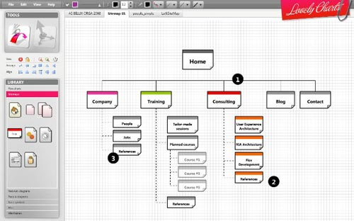 online flowchart tools to create flowchart diagramlovelycharts     online diagram tools