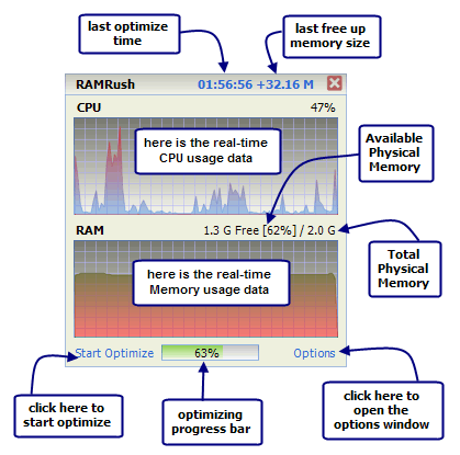 ramrush - free windows memory optimizer guide
