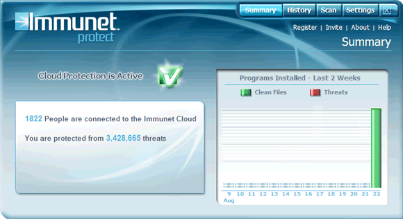 immunet protect - free cloud antivirus