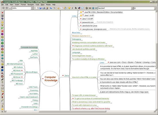 FreeMind - free mac mind mapping