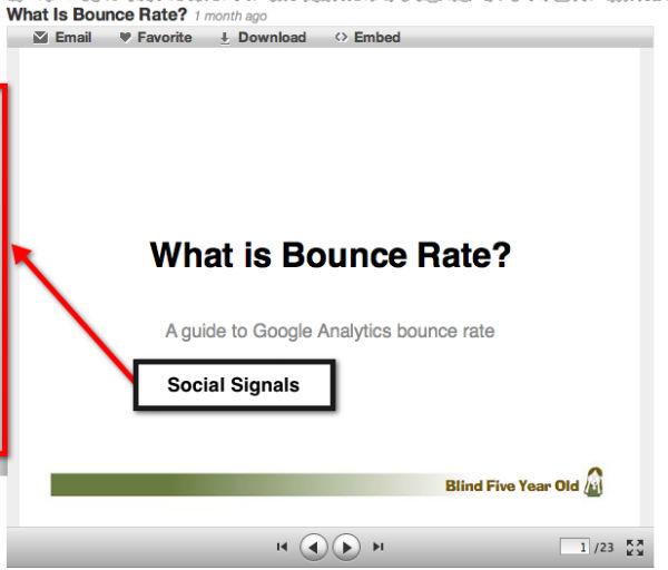 slideshare online doc viewer