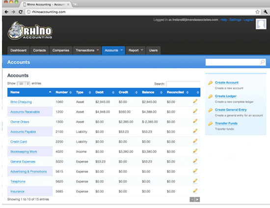 Rhino Accounting Google apps