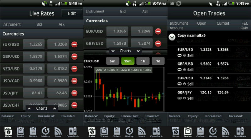 Etoro forex trading software - eToro Review ~ Forex Broker Trading Reviews of eToro.com . Forex ...