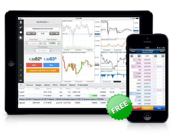 Mobile forex trading apps
