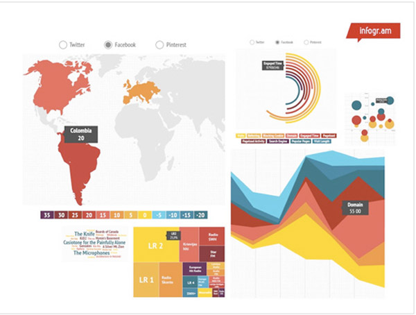 infographic world infogram chart