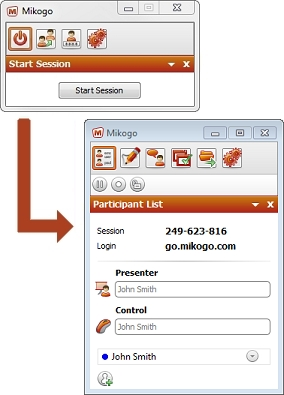 mikogo cross platform remote access computer software
